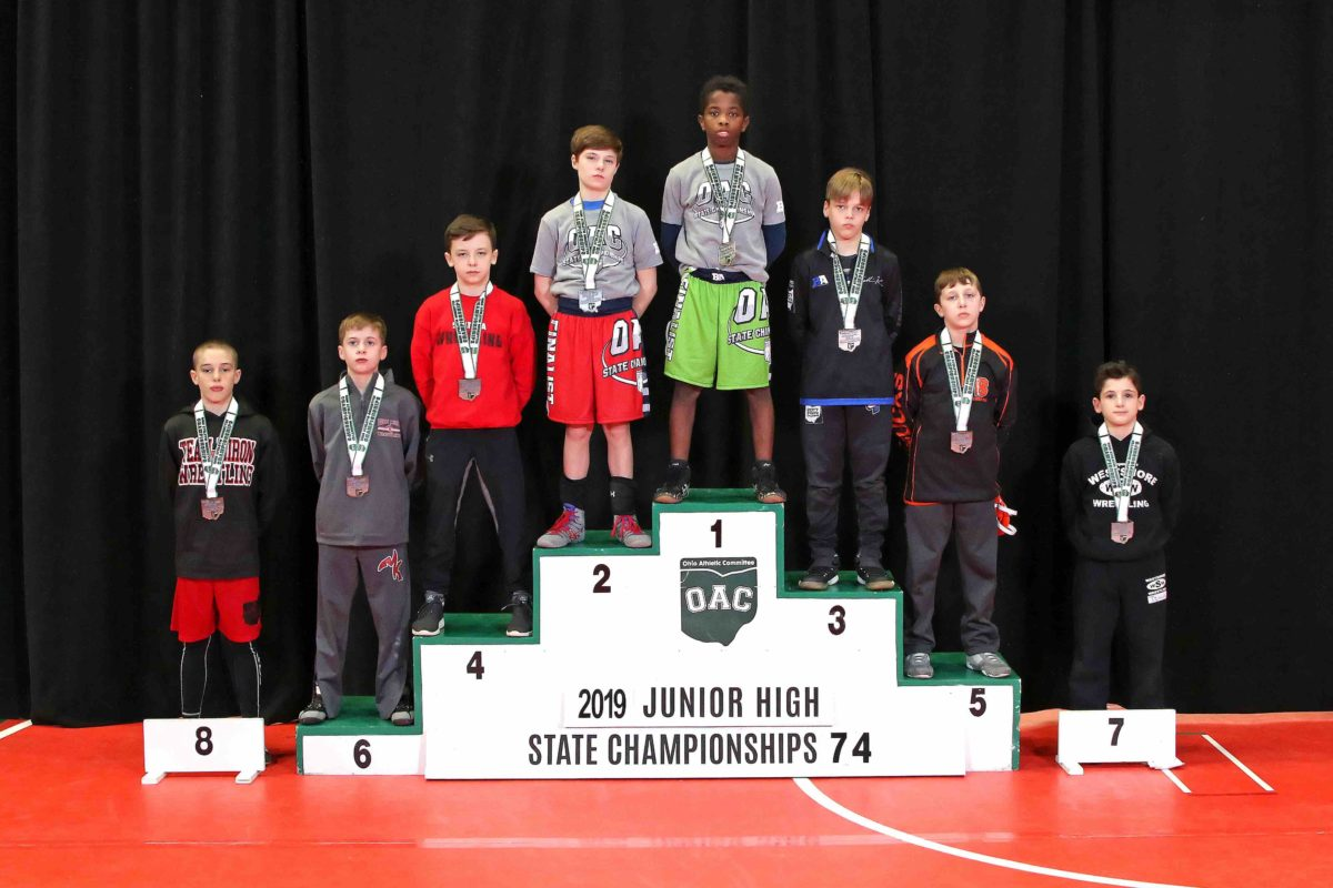 2019 Junior High State Placement Matches